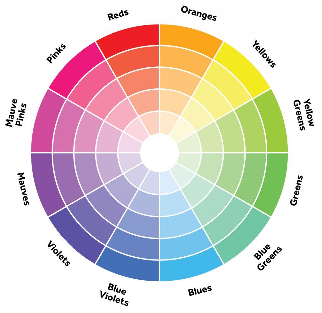 Abbinare I Colori 3 1 Modi Per Farlo E Cosa Comunichi