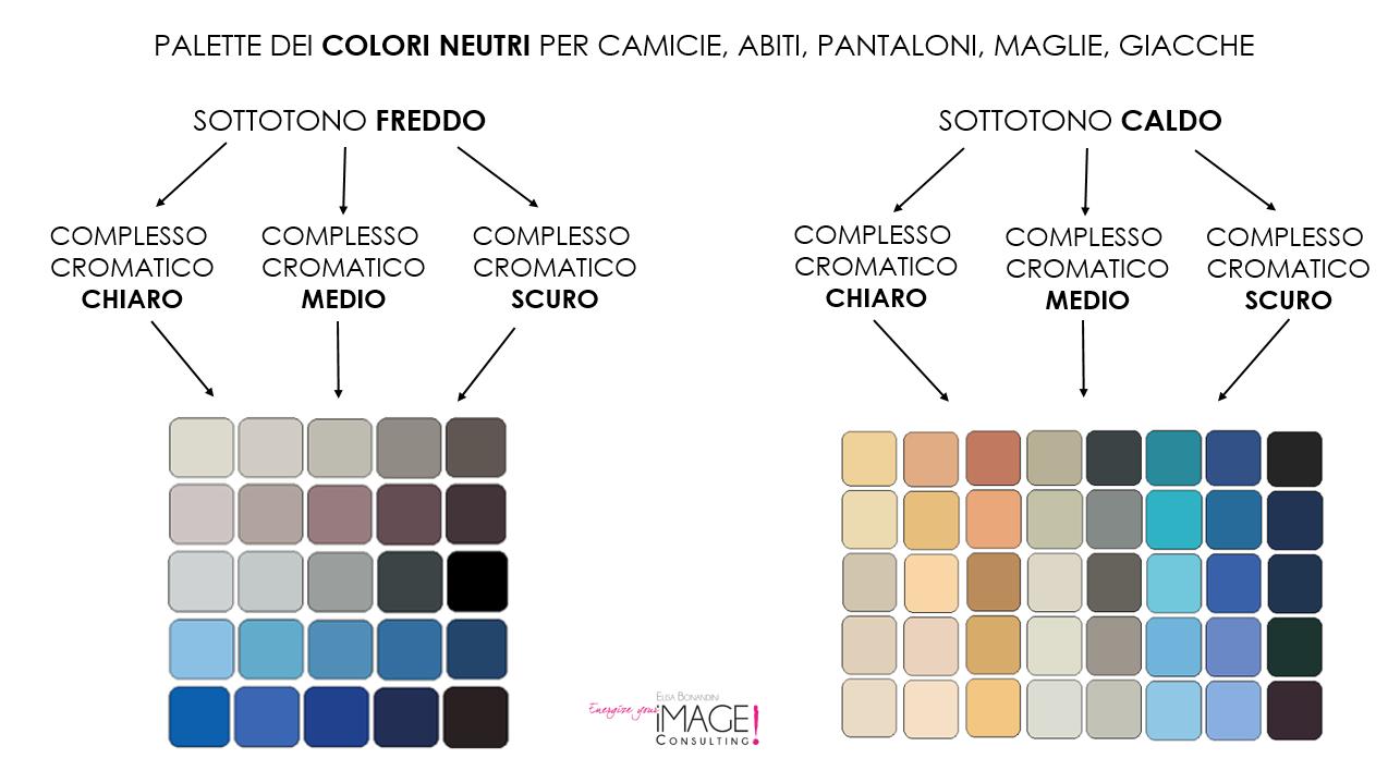 I Colori Dell Uomo Come Scegliere I Colori Che Ringiovaniscono