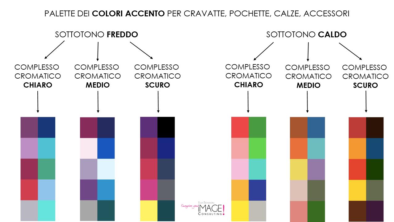 come scegliere i colori che ringiovaniscono